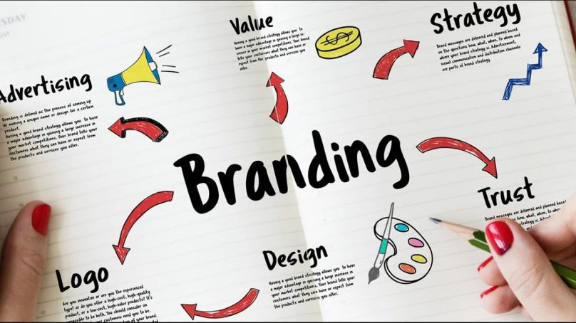 How to communicate your brand values
