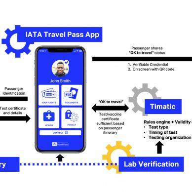 Kingdom of Saudi Arabia among the first to accept IATA Travel Pass
